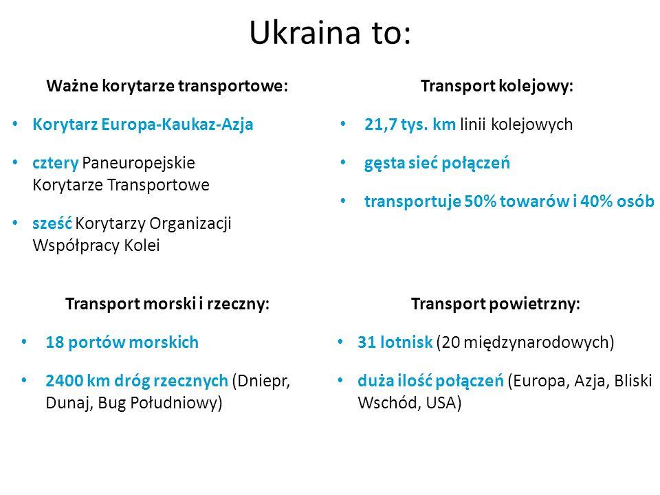 Ukraina to: Ważne korytarze transportowe: Korytarz Europa-Kaukaz-Azja