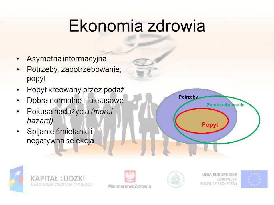 Ekonomia zdrowia Asymetria informacyjna