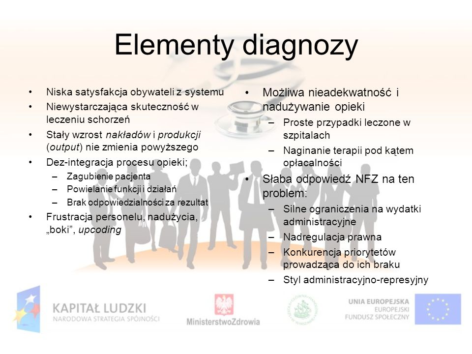 Elementy diagnozy Możliwa nieadekwatność i nadużywanie opieki