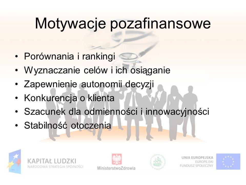 Motywacje pozafinansowe