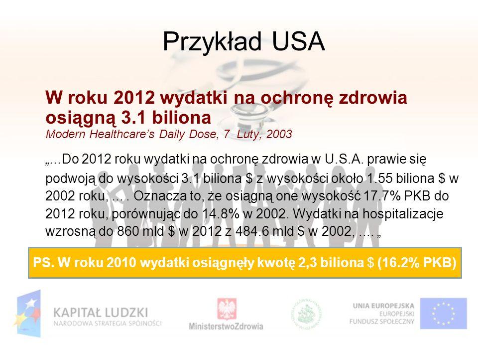 PS. W roku 2010 wydatki osiągnęły kwotę 2,3 biliona $ (16.2% PKB)