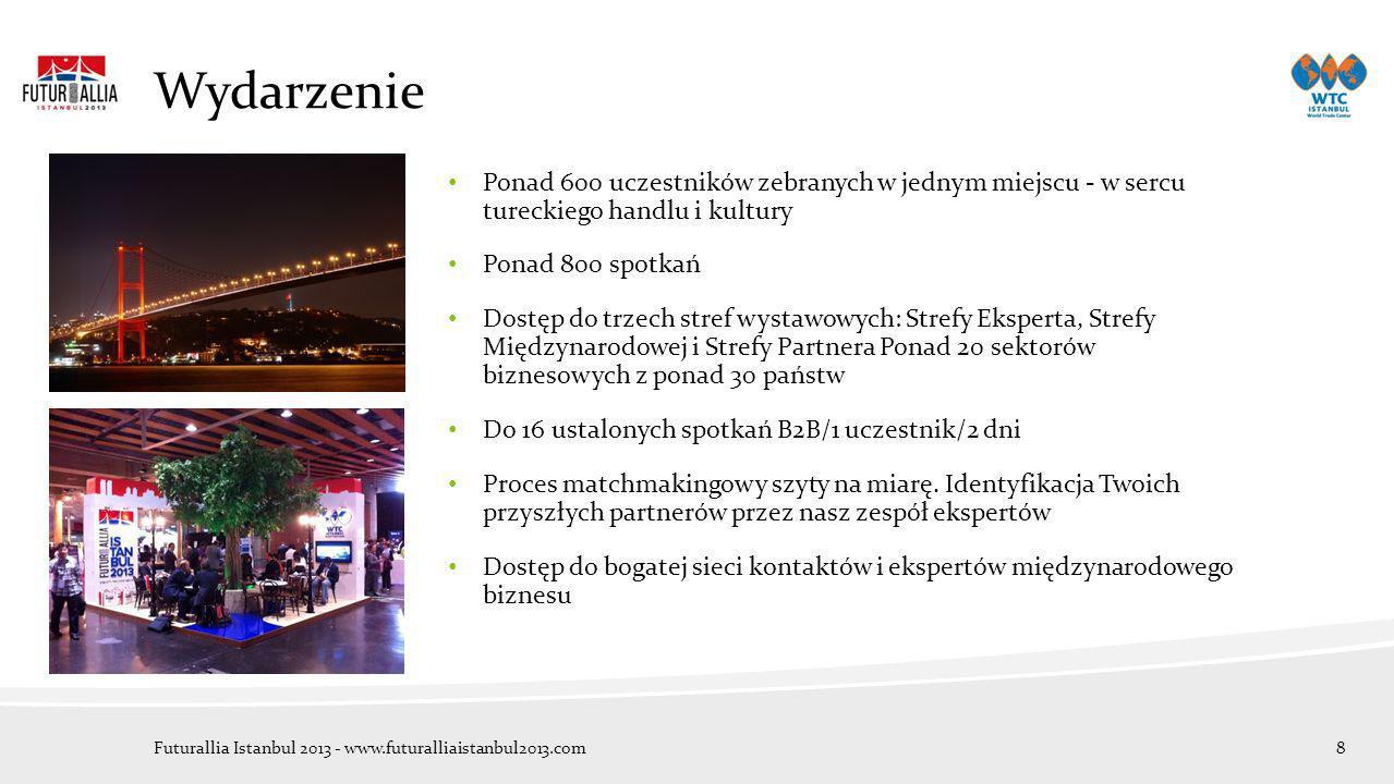 Wydarzenie Ponad 600 uczestników zebranych w jednym miejscu - w sercu tureckiego handlu i kultury.