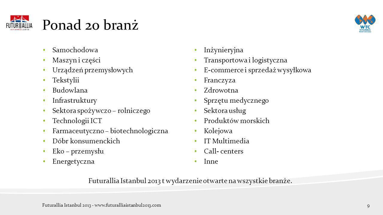 Futurallia Istanbul 2013 t wydarzenie otwarte na wszystkie branże.