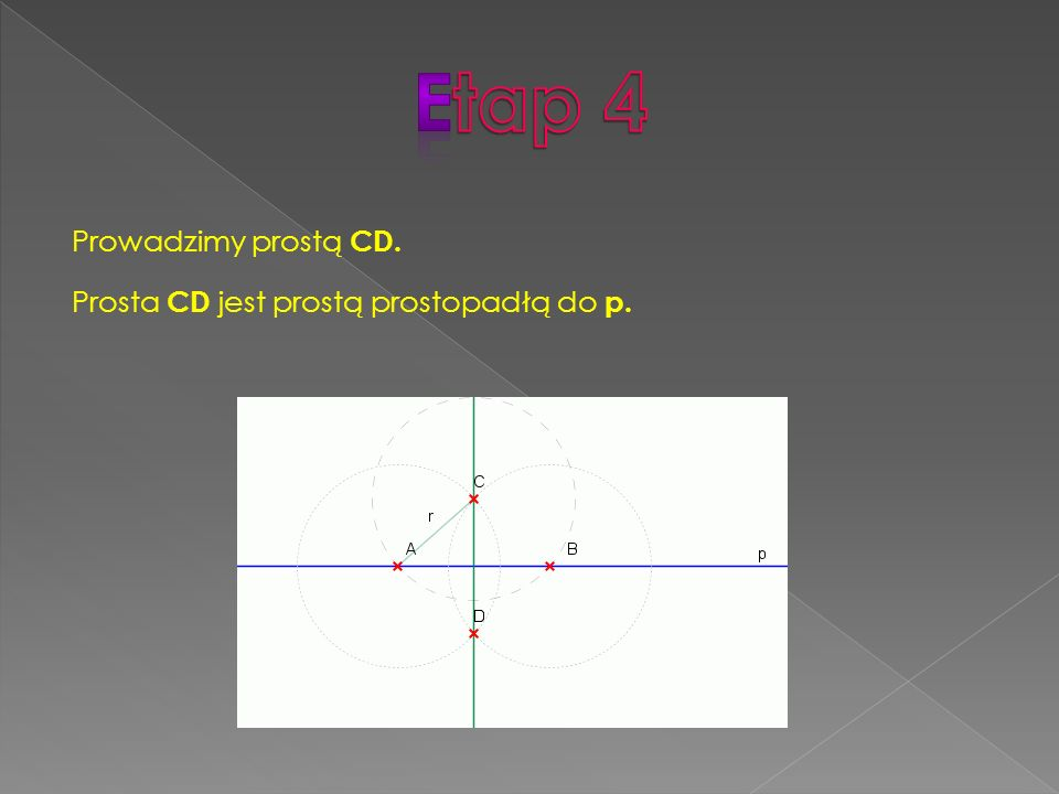 Etap 4 Prowadzimy prostą CD. Prosta CD jest prostą prostopadłą do p.