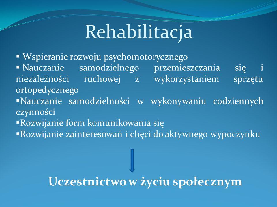 Rehabilitacja Uczestnictwo w życiu społecznym