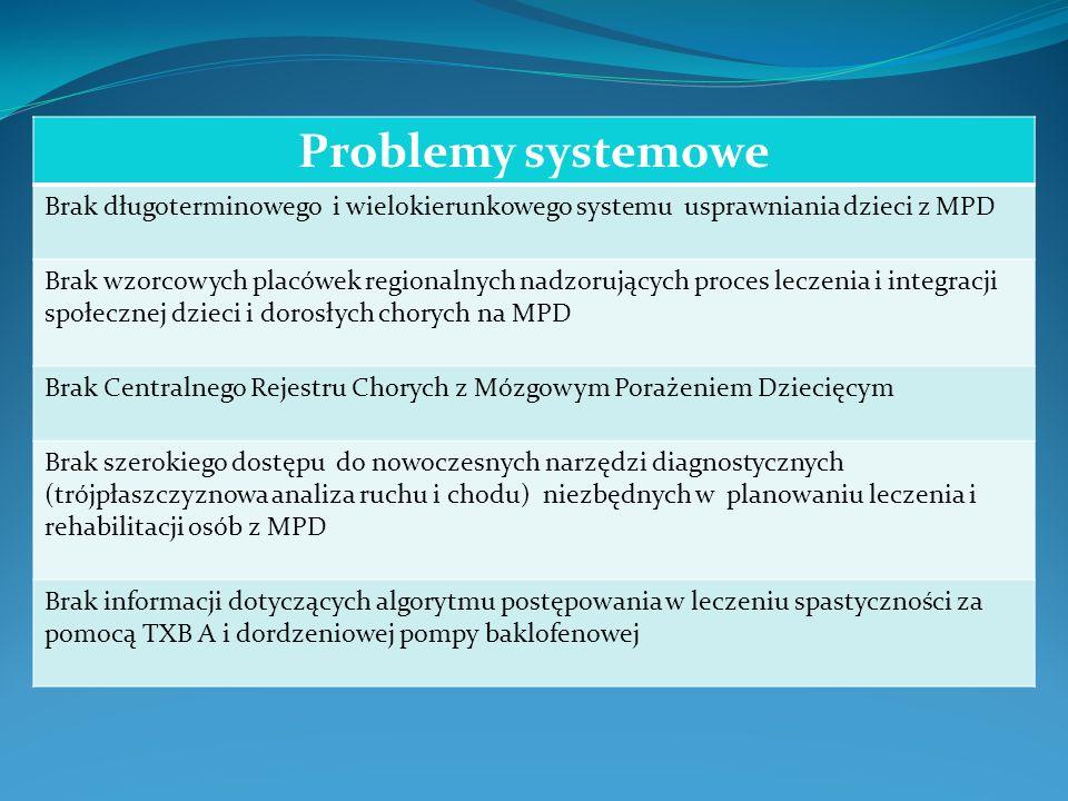 Problemy systemowe Brak długoterminowego i wielokierunkowego systemu usprawniania dzieci z MPD.