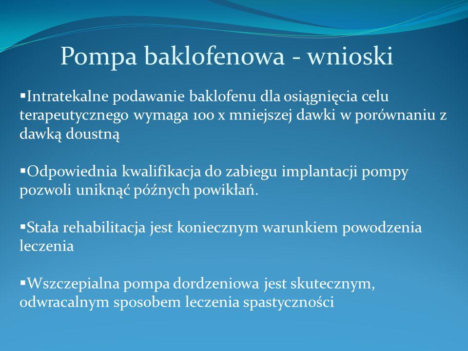 Pompa baklofenowa - wnioski
