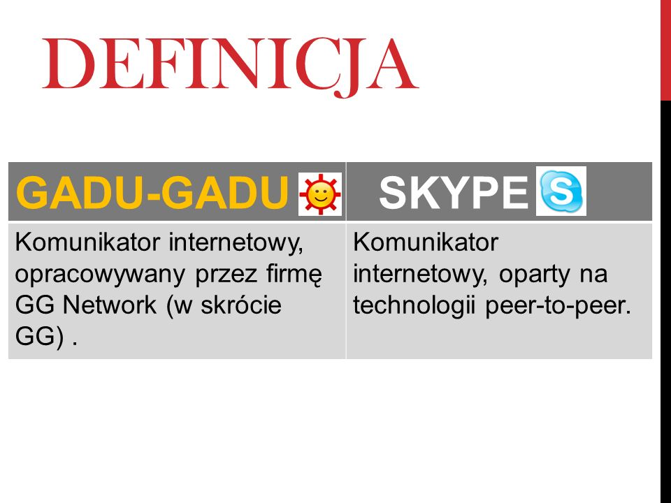 DEFINICJA GADU-GADU SKYPE