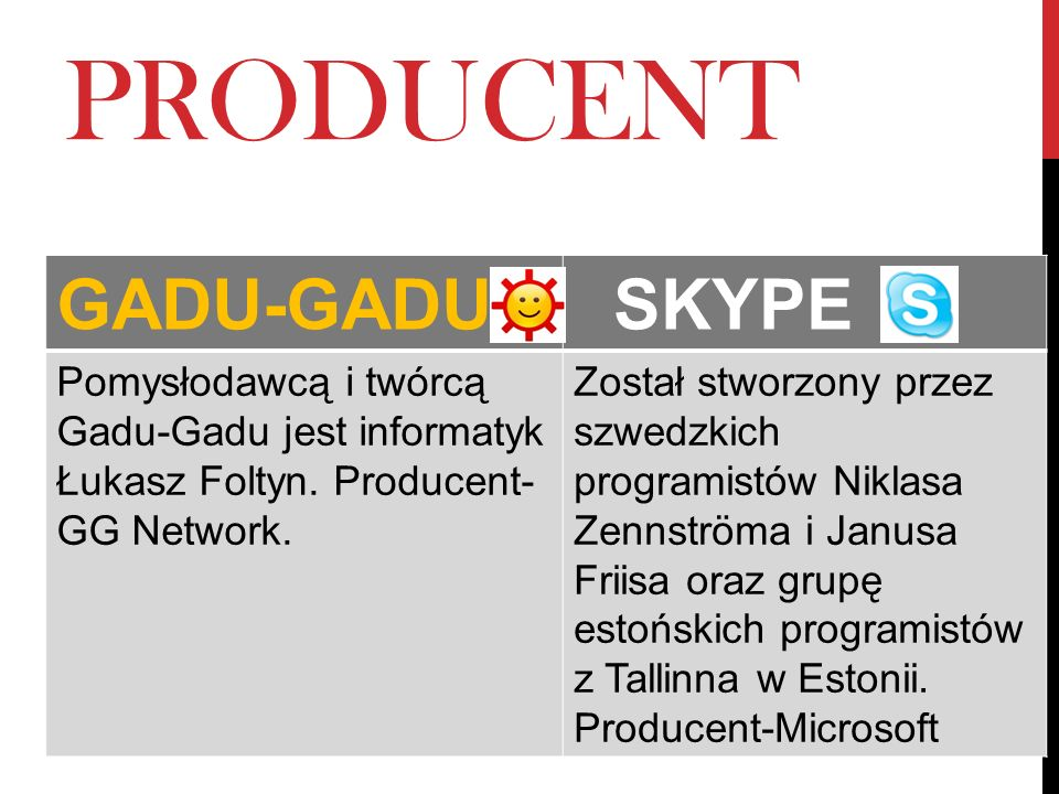 PRODUCENT GADU-GADU SKYPE