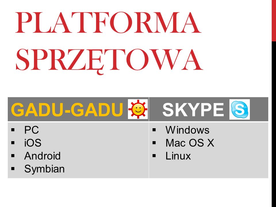 PLATFORMA SPRZĘTOWA GADU-GADU SKYPE PC iOS Android Symbian Windows