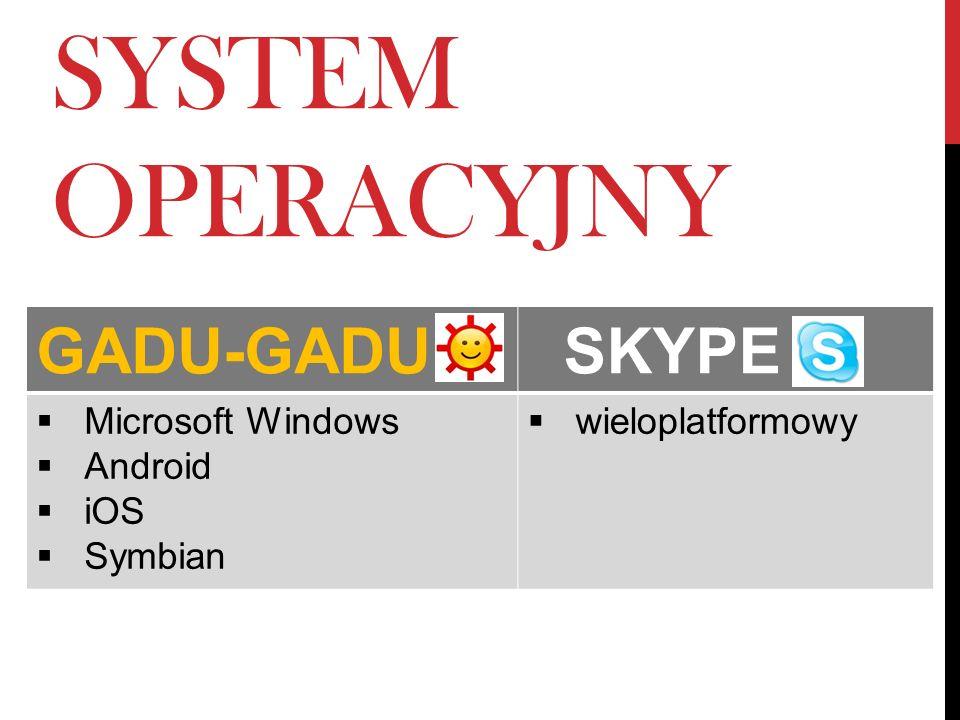 SYSTEM OPERACYJNY GADU-GADU SKYPE Microsoft Windows Android iOS
