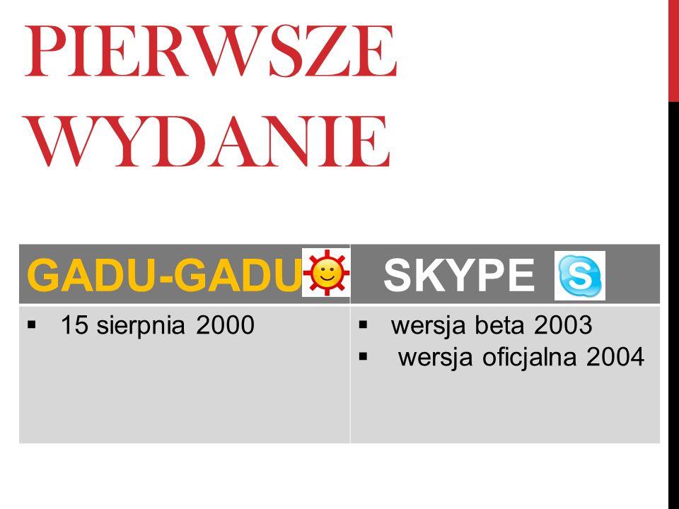 PIERWSZE WYDANIE GADU-GADU SKYPE 15 sierpnia 2000 wersja beta 2003