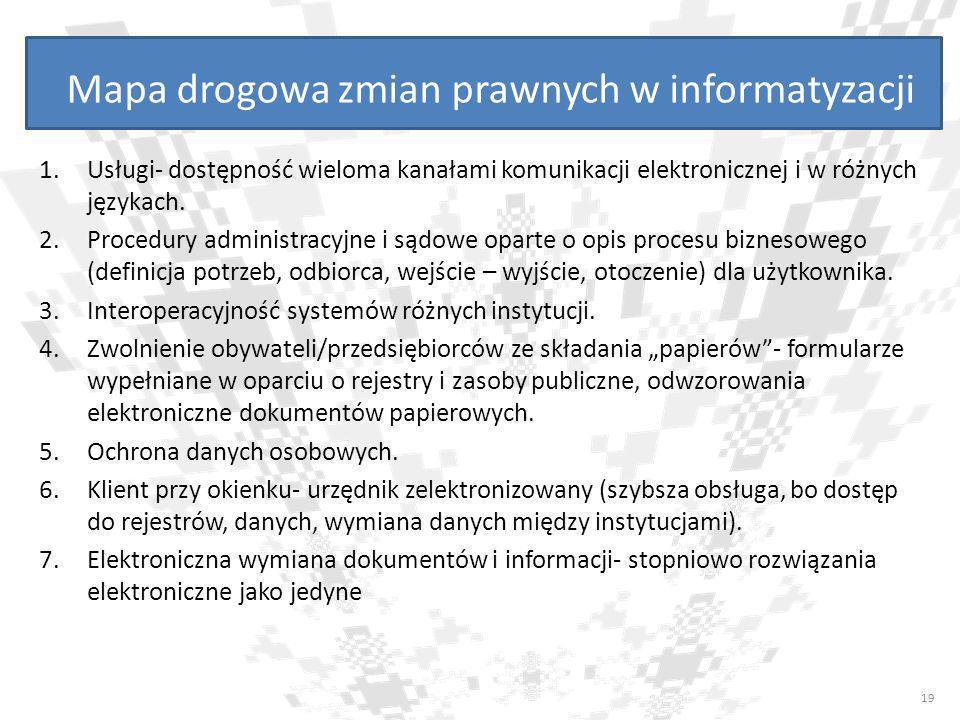 Mapa drogowa zmian prawnych w informatyzacji