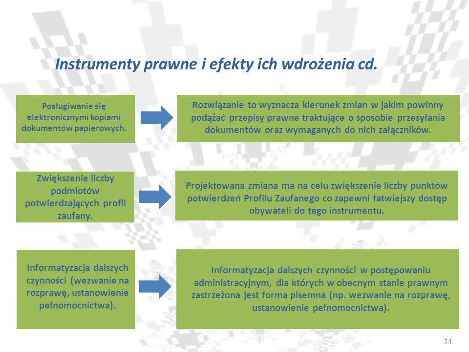 Instrumenty prawne i efekty ich wdrożenia cd.