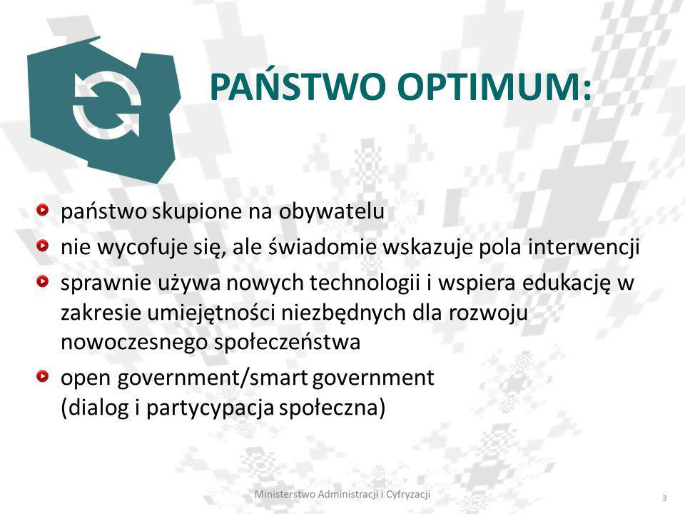 PAŃSTWO OPTIMUM: państwo skupione na obywatelu