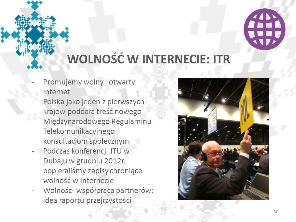 Wolność w internecie: ITR