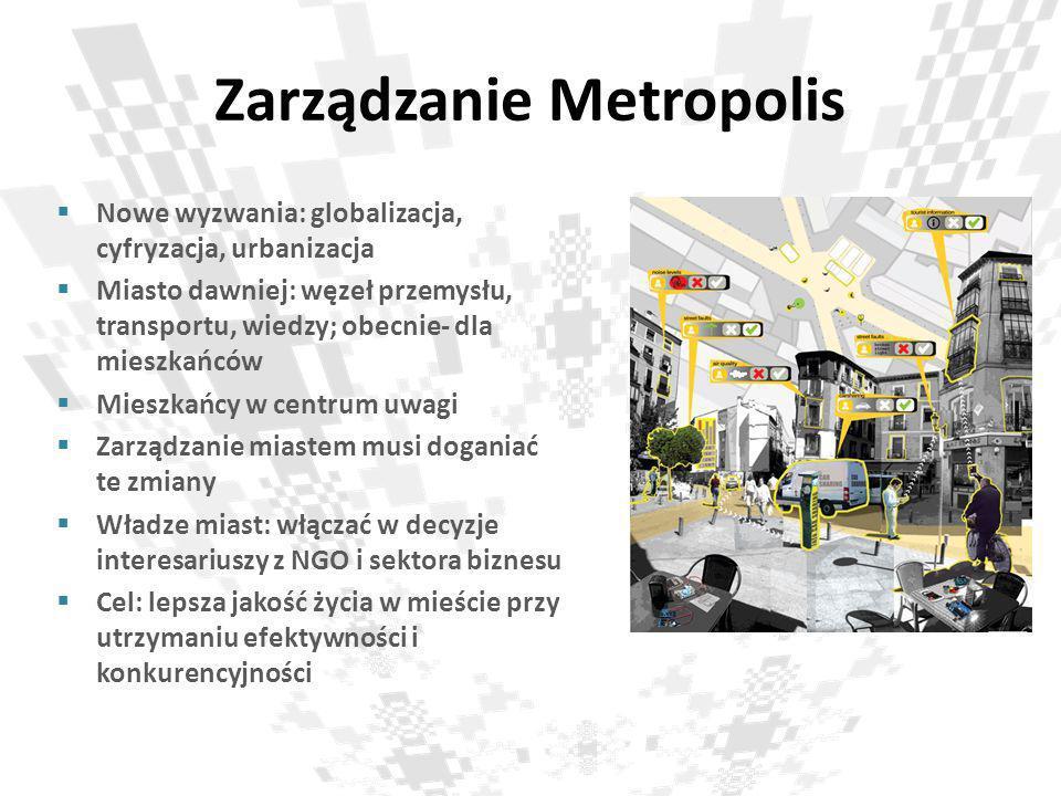 Zarządzanie Metropolis