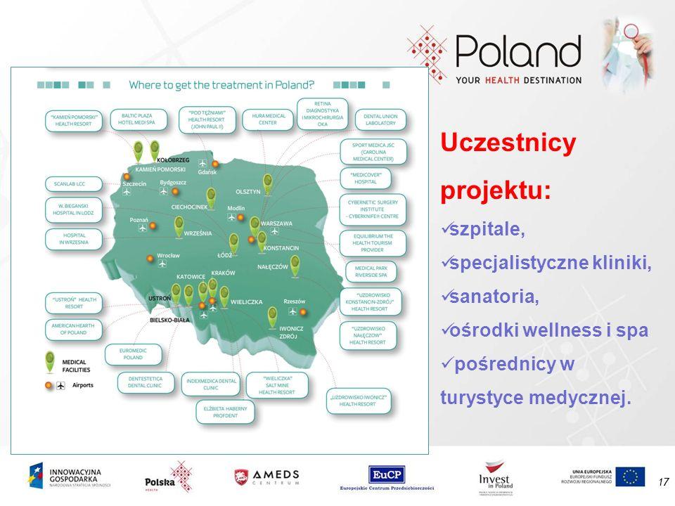 Uczestnicy projektu: szpitale, specjalistyczne kliniki, sanatoria,