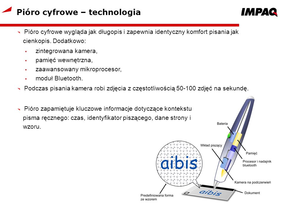 Pióro cyfrowe – technologia