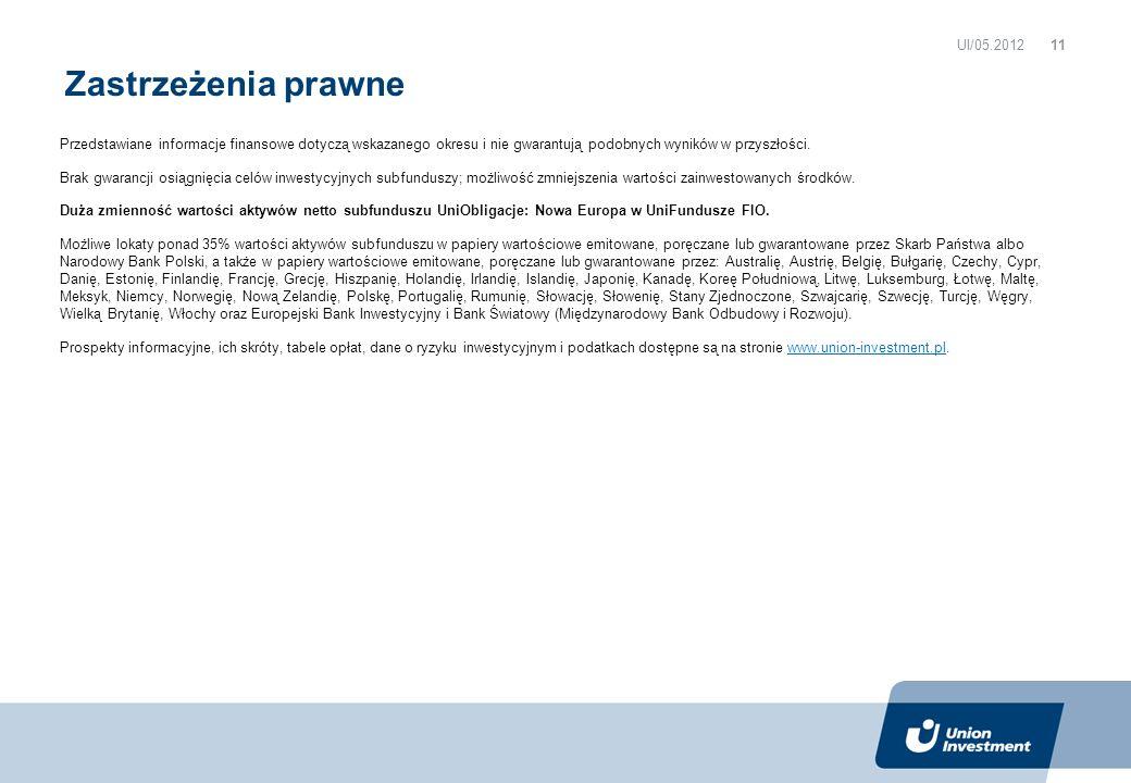 Zastrzeżenia prawne UI/05.2012