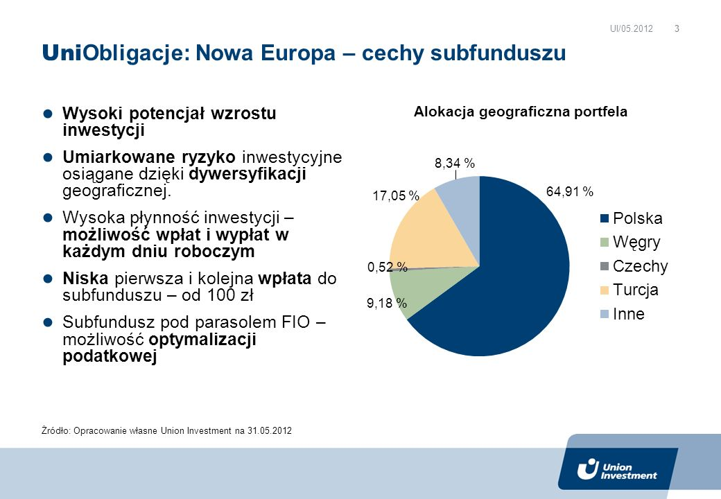 UniObligacje: Nowa Europa – cechy subfunduszu