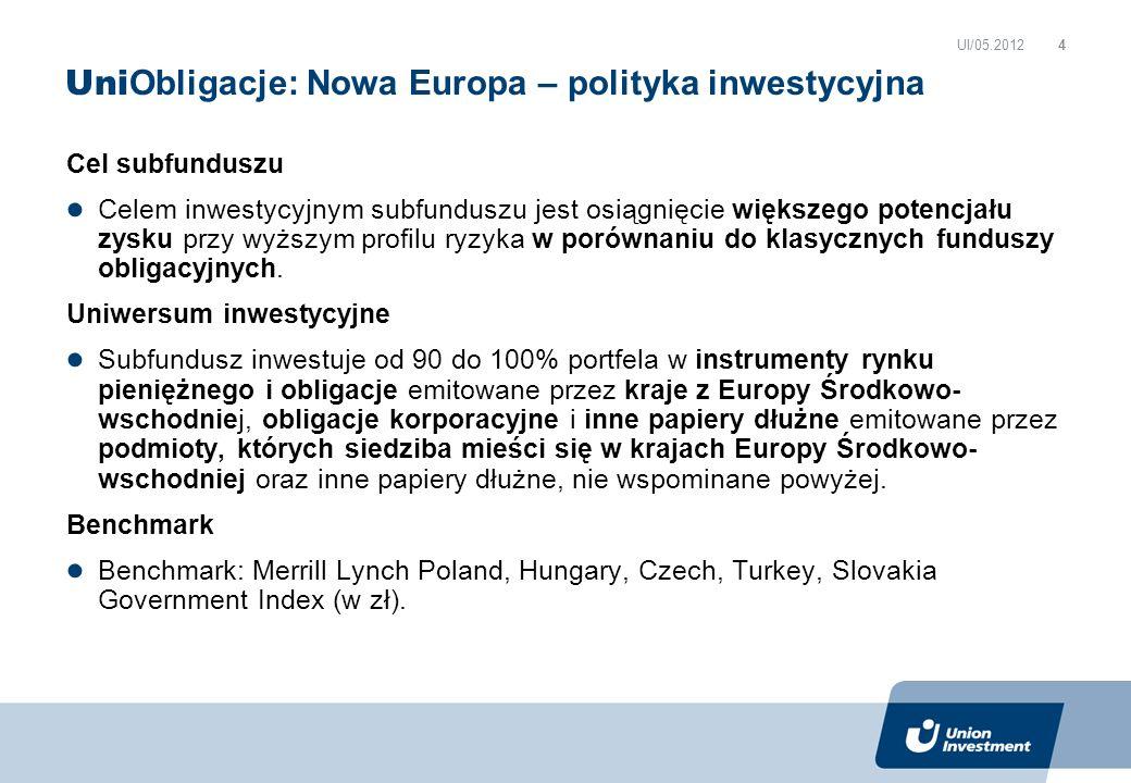 UniObligacje: Nowa Europa – polityka inwestycyjna