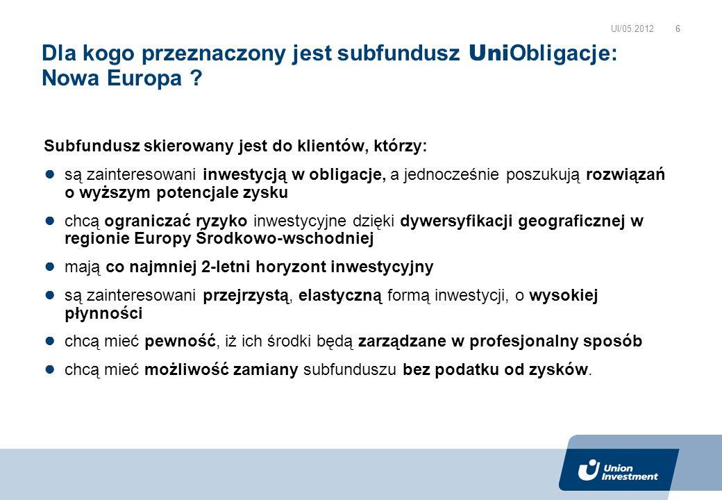 Dla kogo przeznaczony jest subfundusz UniObligacje: Nowa Europa