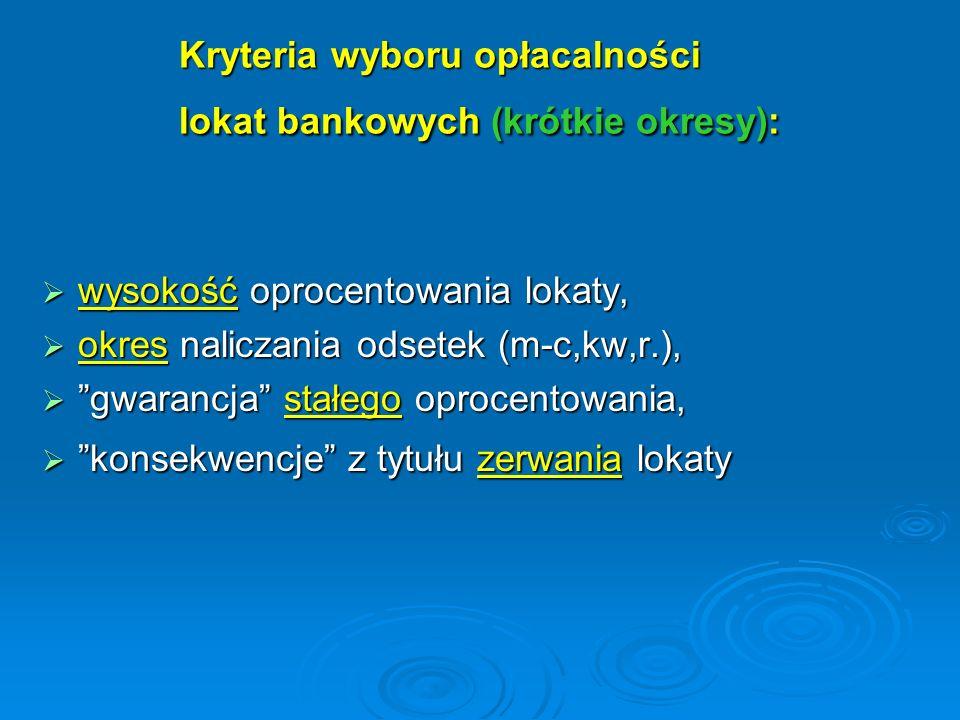 Kryteria wyboru opłacalności lokat bankowych (krótkie okresy):