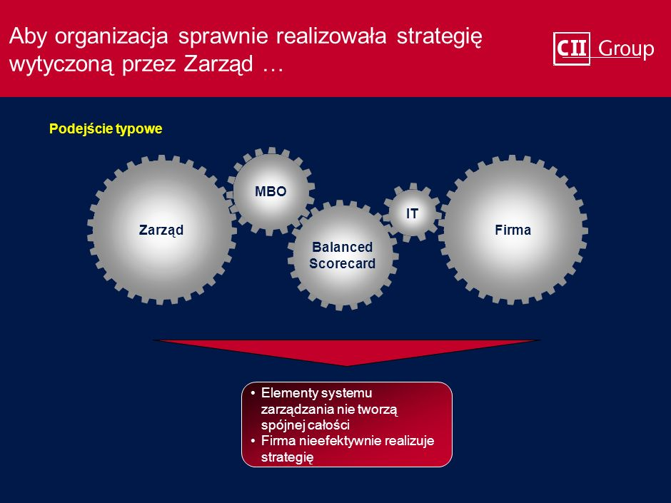 0000_YYMMDDWA_CODEAby organizacja sprawnie realizowała strategię wytyczoną przez Zarząd … Podejście typowe.