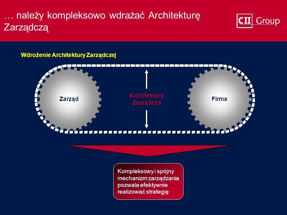 … należy kompleksowo wdrażać Architekturę Zarządczą
