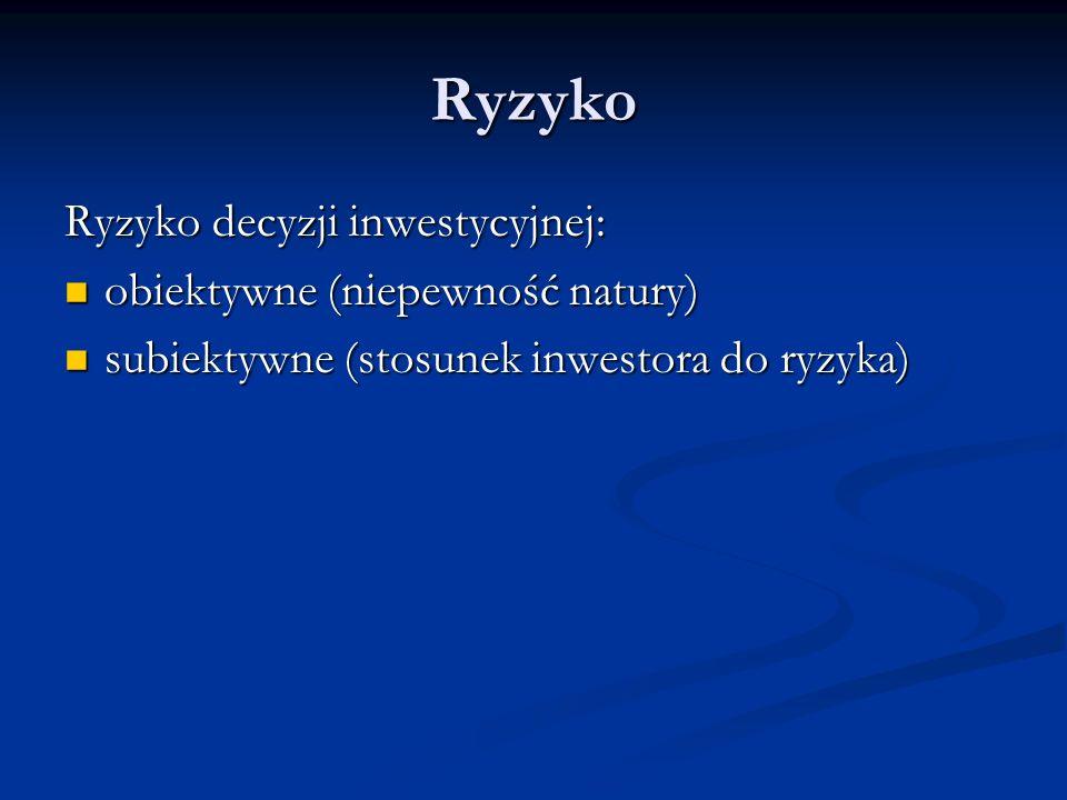 Ryzyko Ryzyko decyzji inwestycyjnej: obiektywne (niepewność natury)