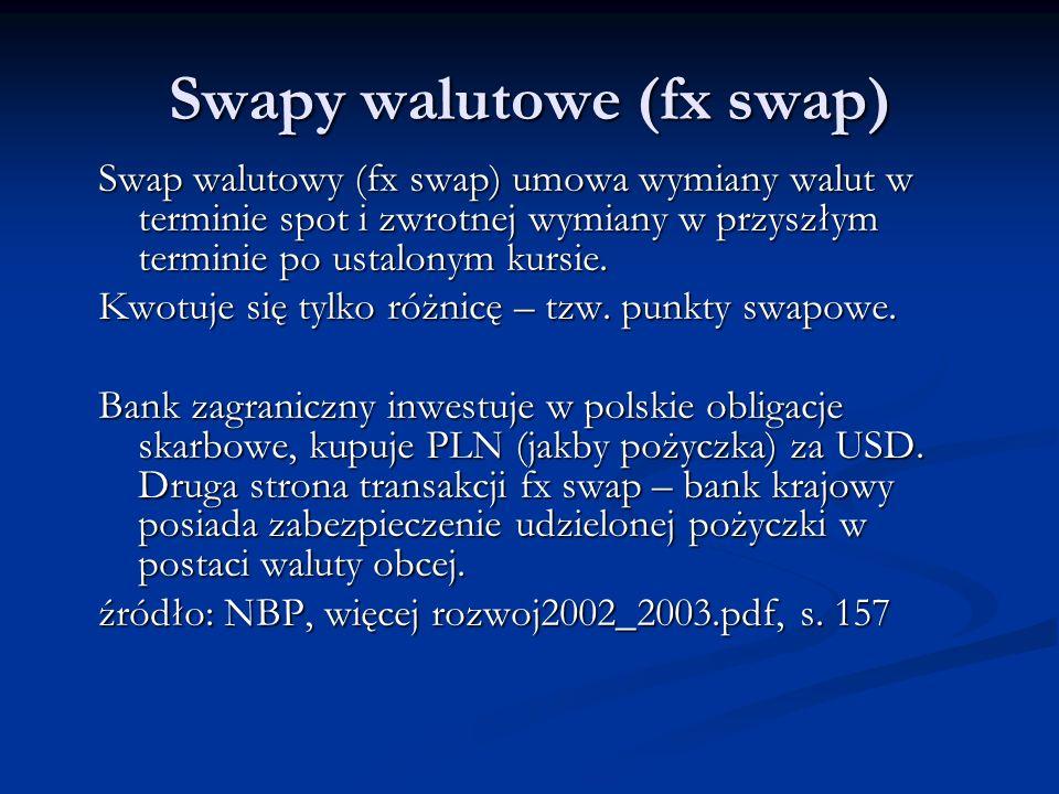 Swapy walutowe (fx swap)