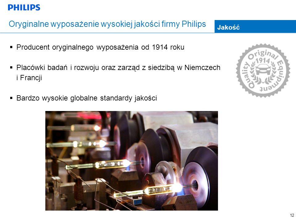 Oryginalne wyposażenie wysokiej jakości firmy Philips