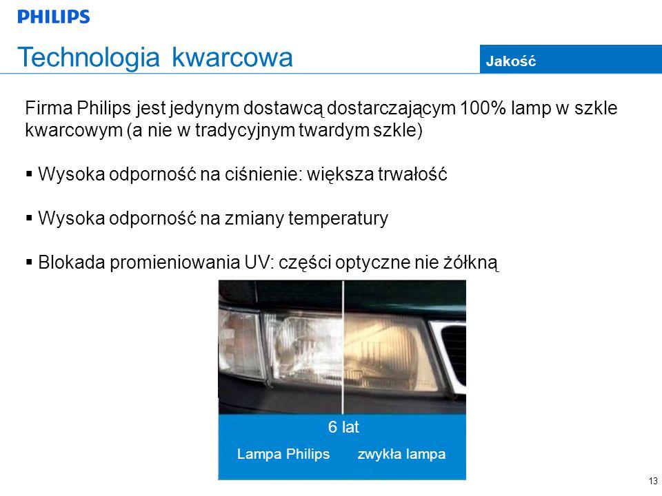 Technologia kwarcowa Jakość. Firma Philips jest jedynym dostawcą dostarczającym 100% lamp w szkle kwarcowym (a nie w tradycyjnym twardym szkle)