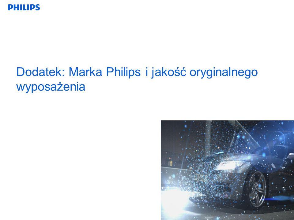 Dodatek: Marka Philips i jakość oryginalnego wyposażenia