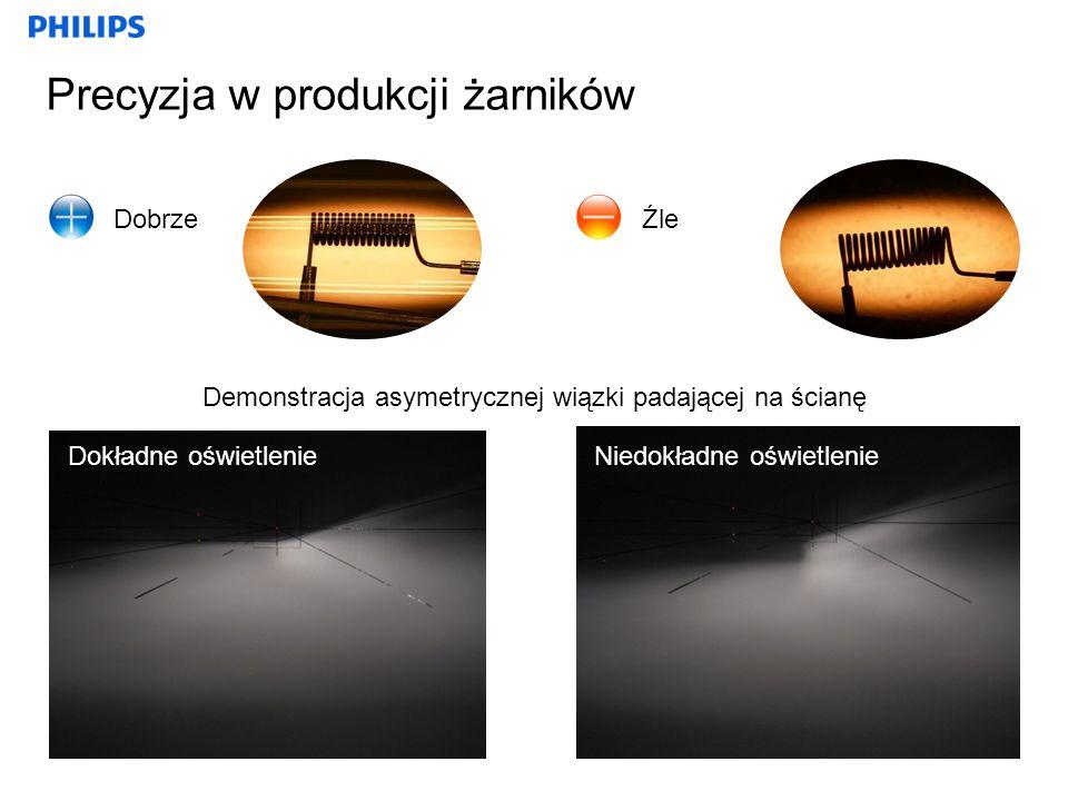 Precyzja w produkcji żarników