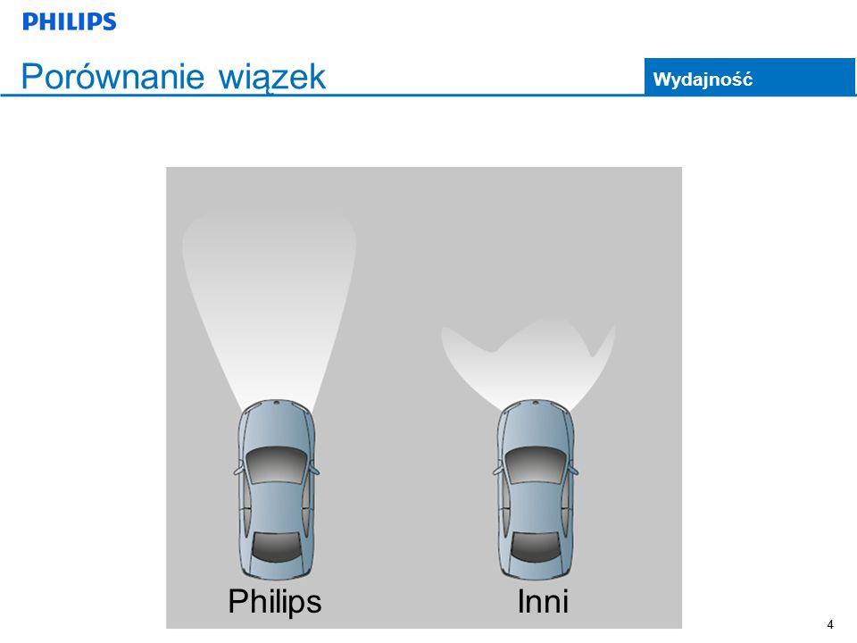 Porównanie wiązek Philips Inni Wydajność
