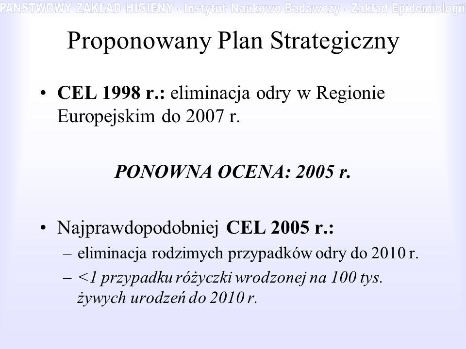 Proponowany Plan Strategiczny