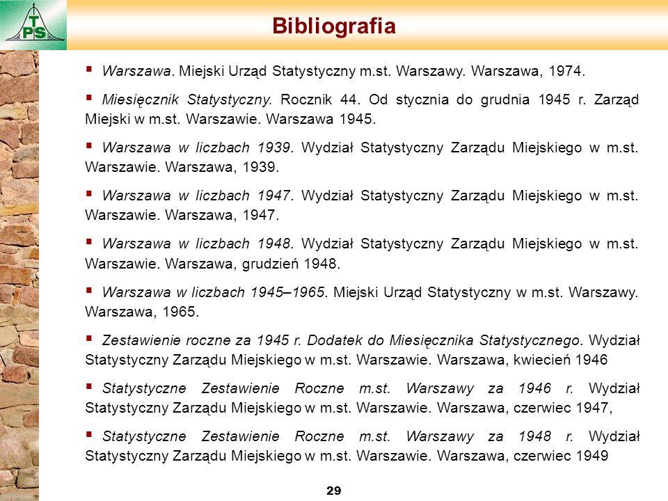 Bibliografia Warszawa. Miejski Urząd Statystyczny m.st. Warszawy. Warszawa, 1974.