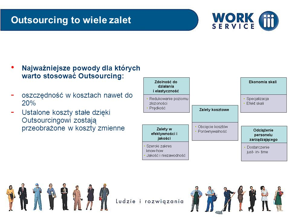 Outsourcing to wiele zalet