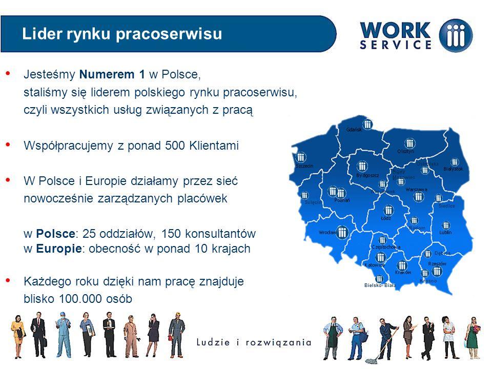 Lider rynku pracoserwisu