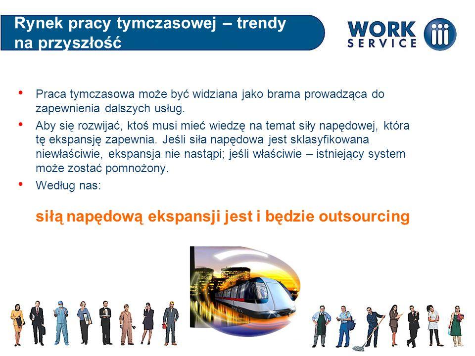 Rynek pracy tymczasowej – trendy na przyszłość