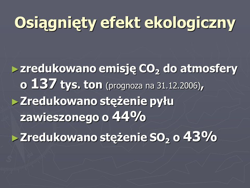 Osiągnięty efekt ekologiczny