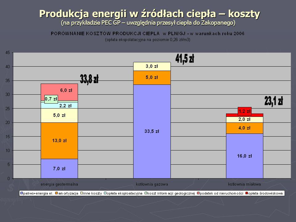 Produkcja energii w źródłach ciepła – koszty (na przykładzie PEC GP – uwzględnia przesył ciepła do Zakopanego)