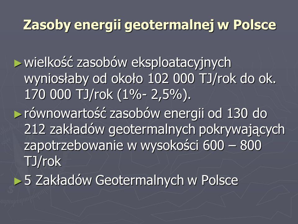 Zasoby energii geotermalnej w Polsce
