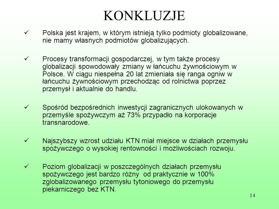 KONKLUZJE Polska jest krajem, w którym istnieją tylko podmioty globalizowane, nie mamy własnych podmiotów globalizujących.