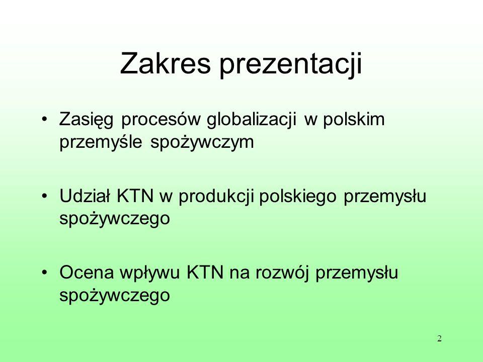 Zakres prezentacji Zasięg procesów globalizacji w polskim przemyśle spożywczym. Udział KTN w produkcji polskiego przemysłu spożywczego.