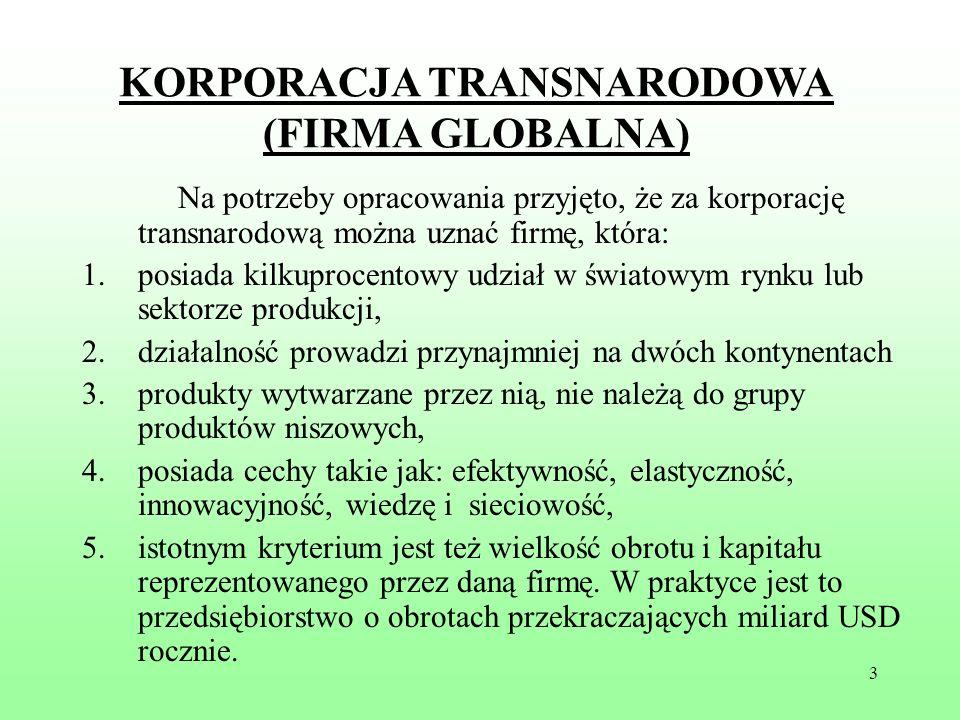 KORPORACJA TRANSNARODOWA (FIRMA GLOBALNA)