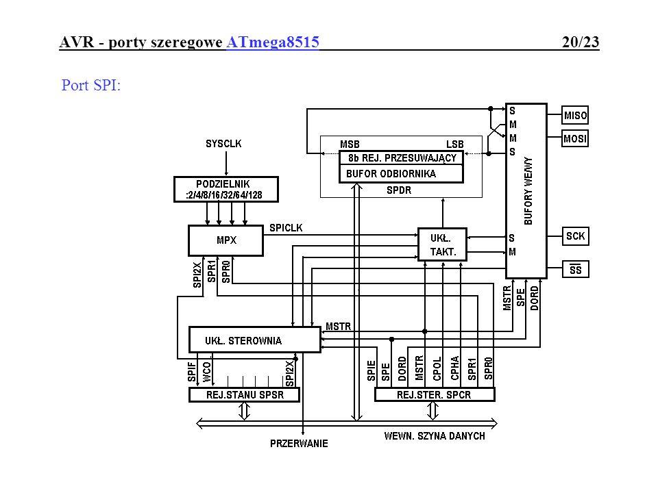 AVR - porty szeregowe ATmega8515 20/23