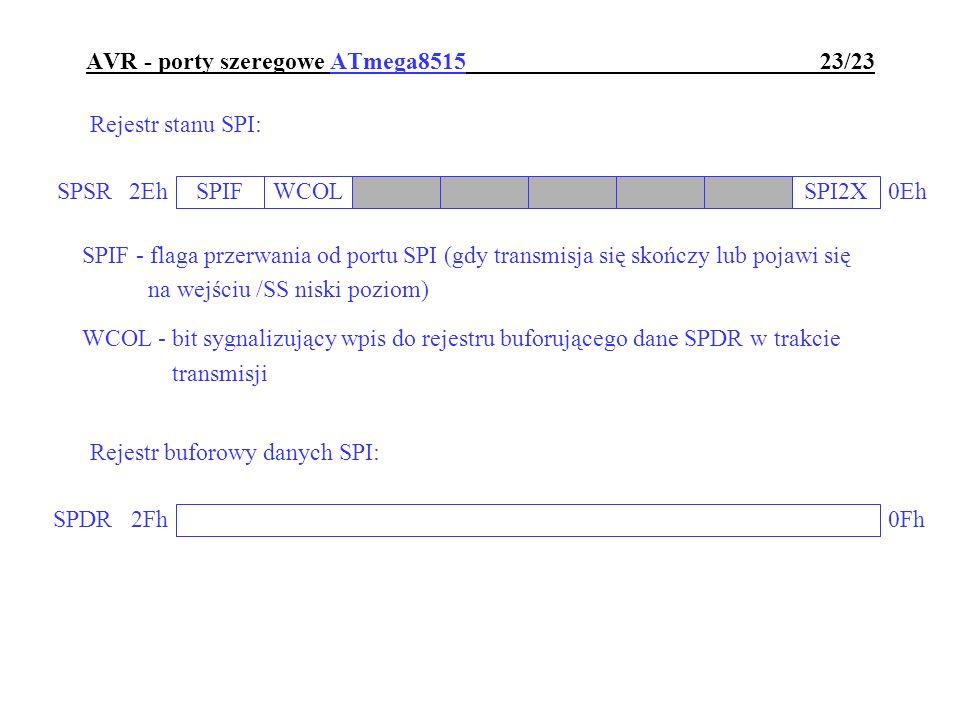 AVR - porty szeregowe ATmega8515 23/23